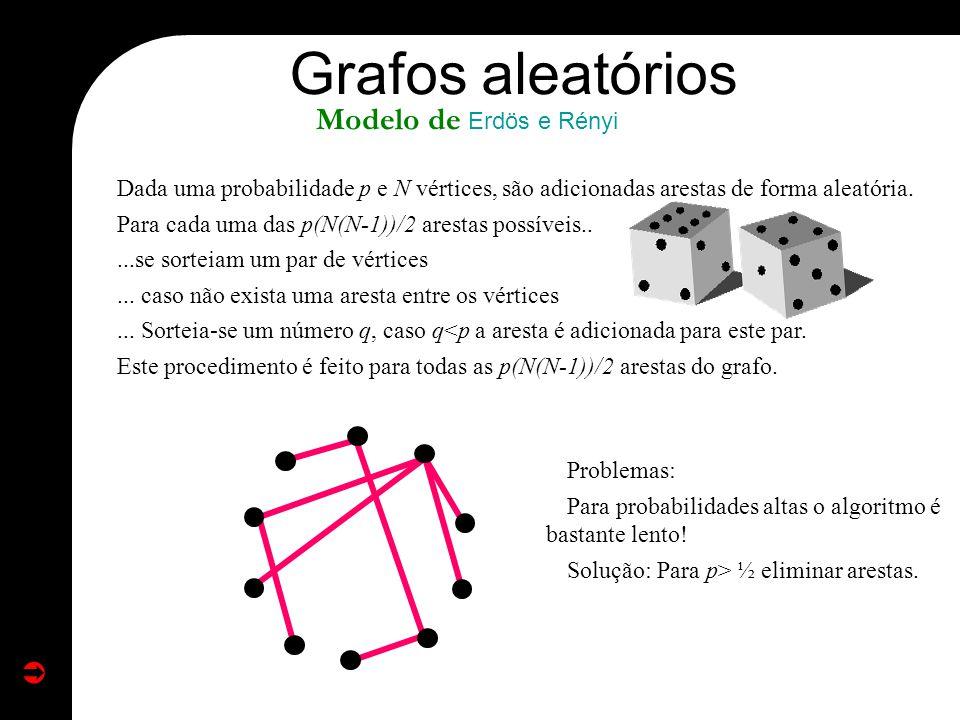 Grafos aleatórios Modelo de Erdös e Rényi Dada uma probabilidade p e N vértices, são adicionadas arestas de forma aleatória. Para cada uma das p(N(N-1