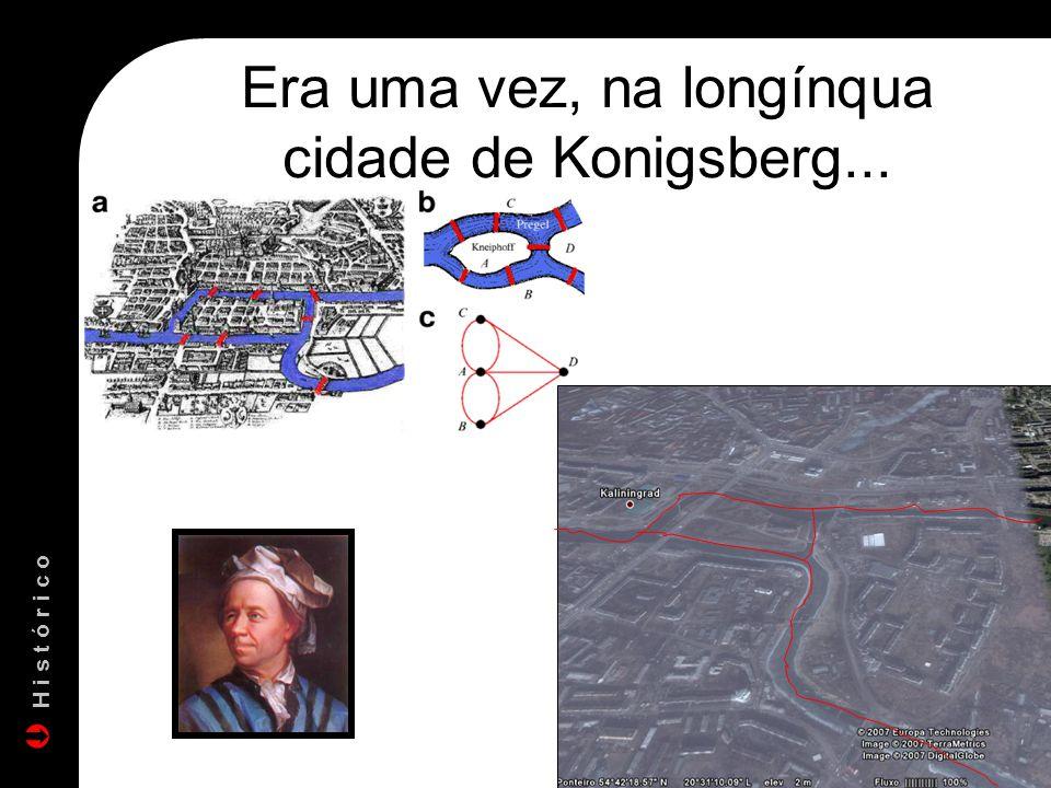 Era uma vez, na longínqua cidade de Konigsberg... H i s t ó r i c o