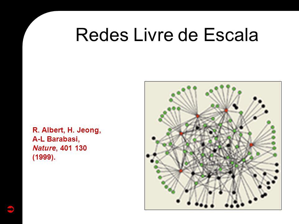 Redes Livre de Escala R. Albert, H. Jeong, A-L Barabasi, Nature, 401 130 (1999).