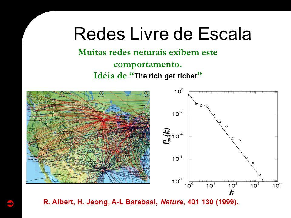 Redes Livre de Escala R. Albert, H. Jeong, A-L Barabasi, Nature, 401 130 (1999). Muitas redes neturais exibem este comportamento. Idéia de The rich ge