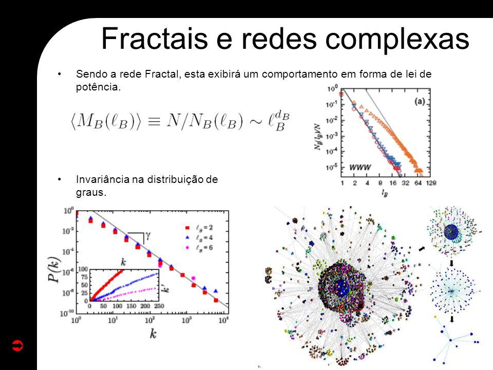 Sendo a rede Fractal, esta exibirá um comportamento em forma de lei de potência. Fractais e redes complexas Invariância na distribuição de graus.