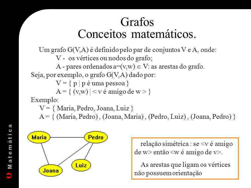 Grafos Conceitos matemáticos. Um grafo G(V,A) é definido pelo par de conjuntos V e A, onde: V - os vértices ou nodos do grafo; A - pares ordenados a=(