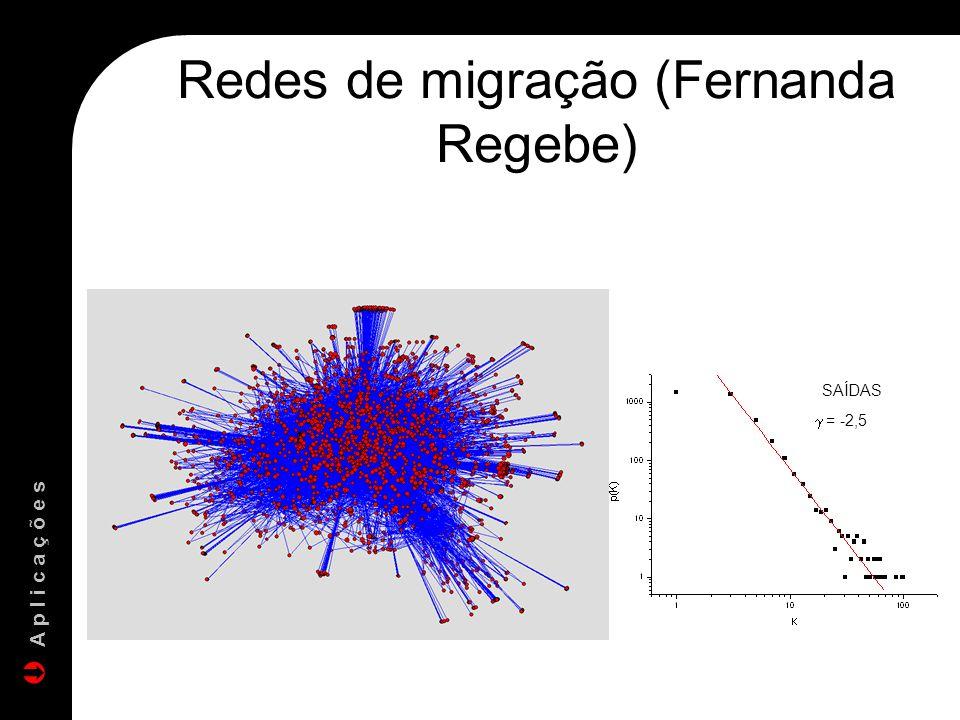 Redes de migração (Fernanda Regebe) SAÍDAS = -2,5 A p l i c a ç õ e s
