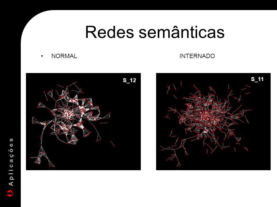Redes semânticas NORMALINTERNADO S_11 S_12 A p l i c a ç õ e s