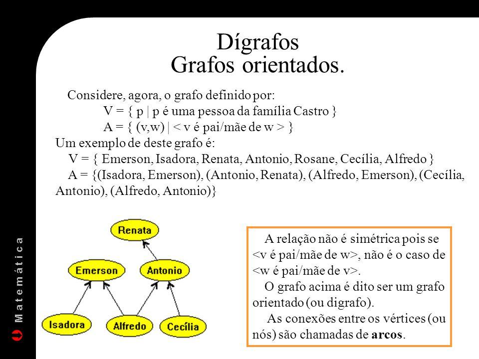 Dígrafos Grafos orientados. Considere, agora, o grafo definido por: V = { p | p é uma pessoa da família Castro } A = { (v,w) | } Um exemplo de deste g