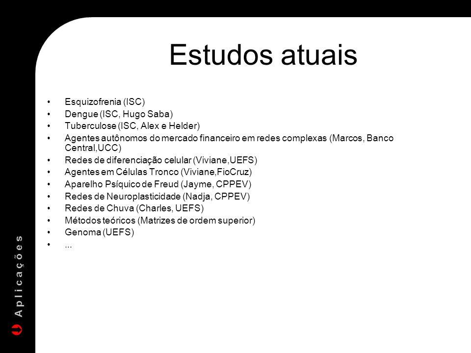 Estudos atuais Esquizofrenia (ISC) Dengue (ISC, Hugo Saba) Tuberculose (ISC, Alex e Helder) Agentes autônomos do mercado financeiro em redes complexas