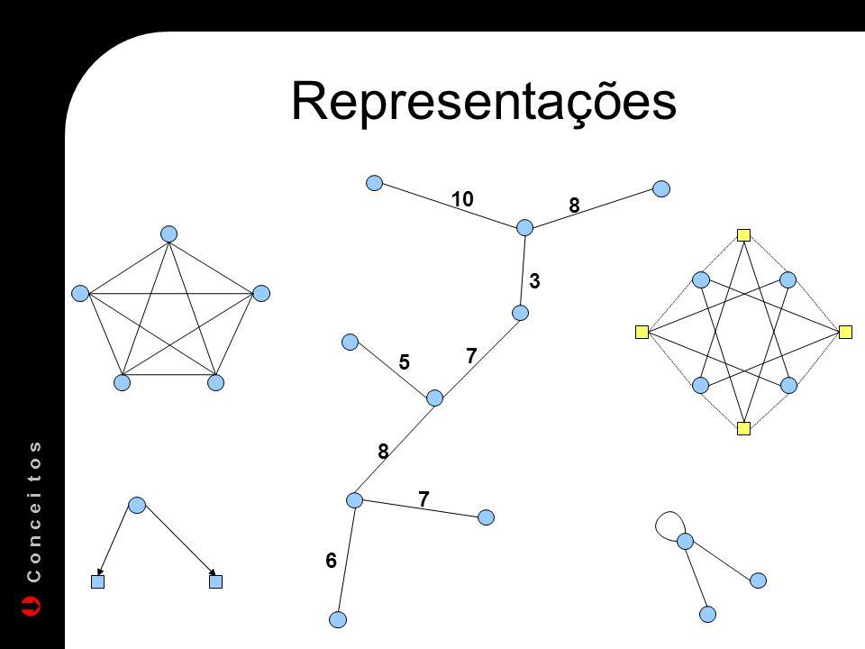 Representações 10 8 7 8 5 3 6 7 C o n c e i t o s