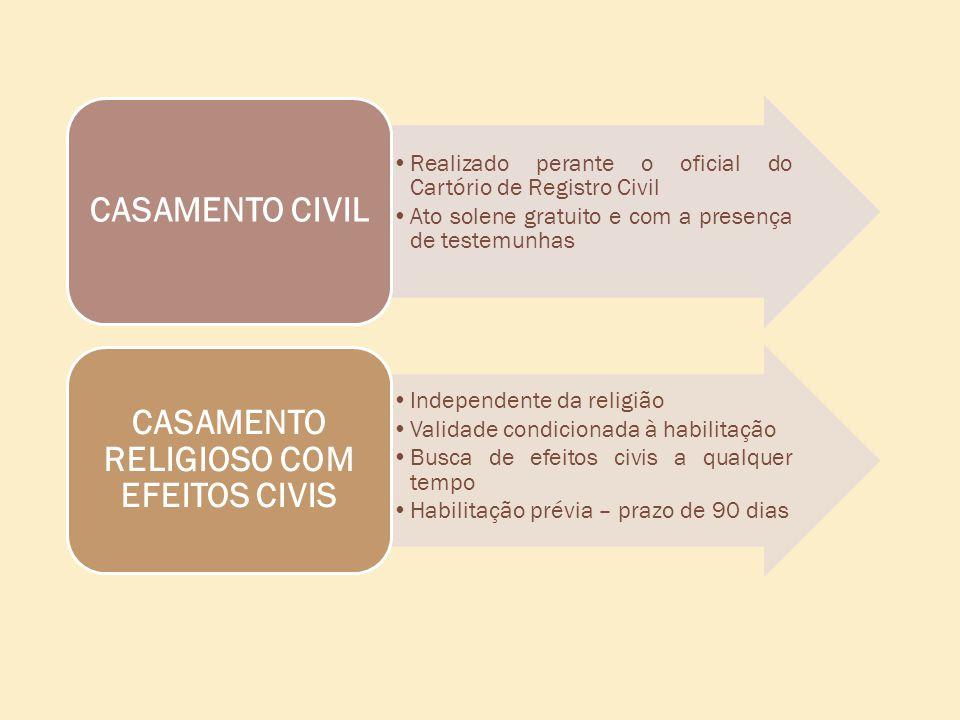 Realizado perante o oficial do Cartório de Registro Civil Ato solene gratuito e com a presença de testemunhas CASAMENTO CIVIL Independente da religião