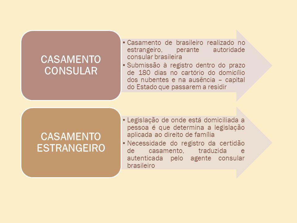Casamento de brasileiro realizado no estrangeiro, perante autoridade consular brasileira Submissão à registro dentro do prazo de 180 dias no cartório