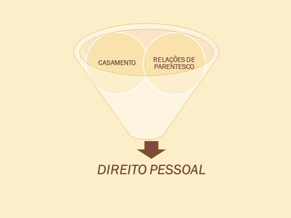 DIREITO PESSOAL CASAMENTO RELAÇÕES DE PARENTESCO