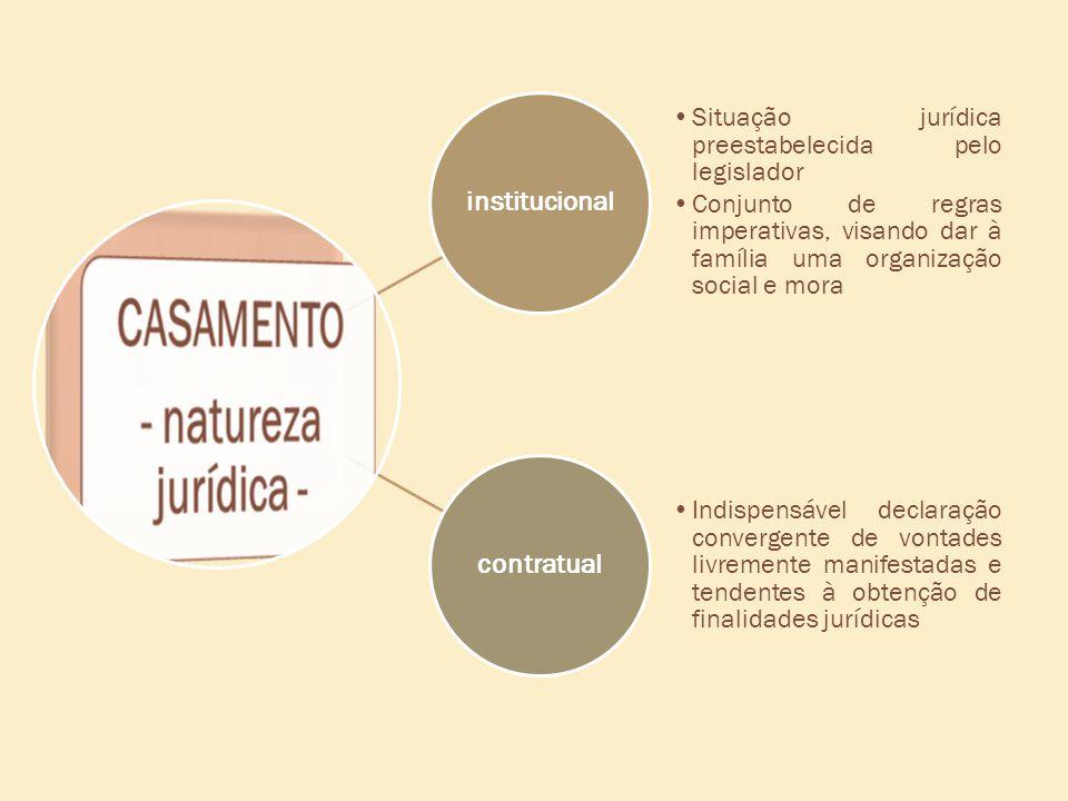 institucional Situação jurídica preestabelecida pelo legislador Conjunto de regras imperativas, visando dar à família uma organização social e mora co
