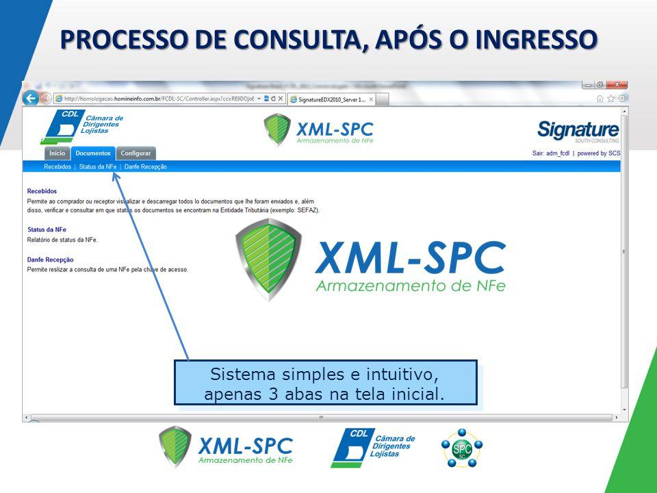 Processo de consulta com as habilitações de filtros de consulta Ao clicar na aba Recebidos, o portal habilitará o processo de filtros de consultas abaixo;