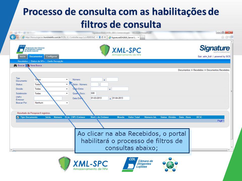 RESULTADO COM AS HABILITAÇÕES DE FILTROS DE CONSULTA Após a escolha do filtro desejado, o usuário terá a visualização acima, de todos os dados dos documentos armazenados.