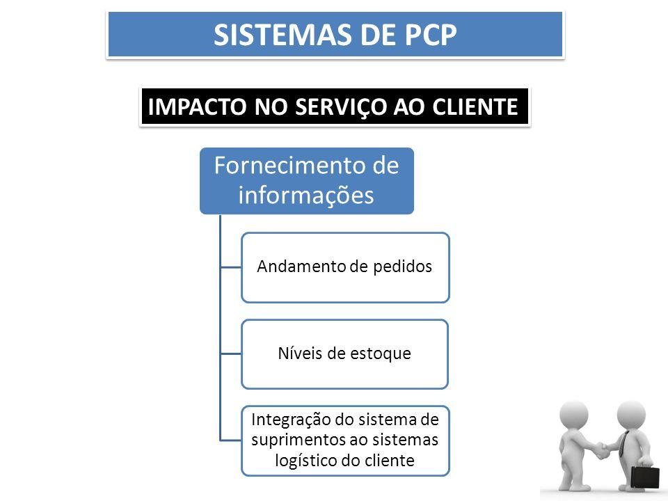 SISTEMAS DE PCP IMPACTO NO SERVIÇO AO CLIENTE Fornecimento de informações Andamento de pedidosNíveis de estoque Integração do sistema de suprimentos a