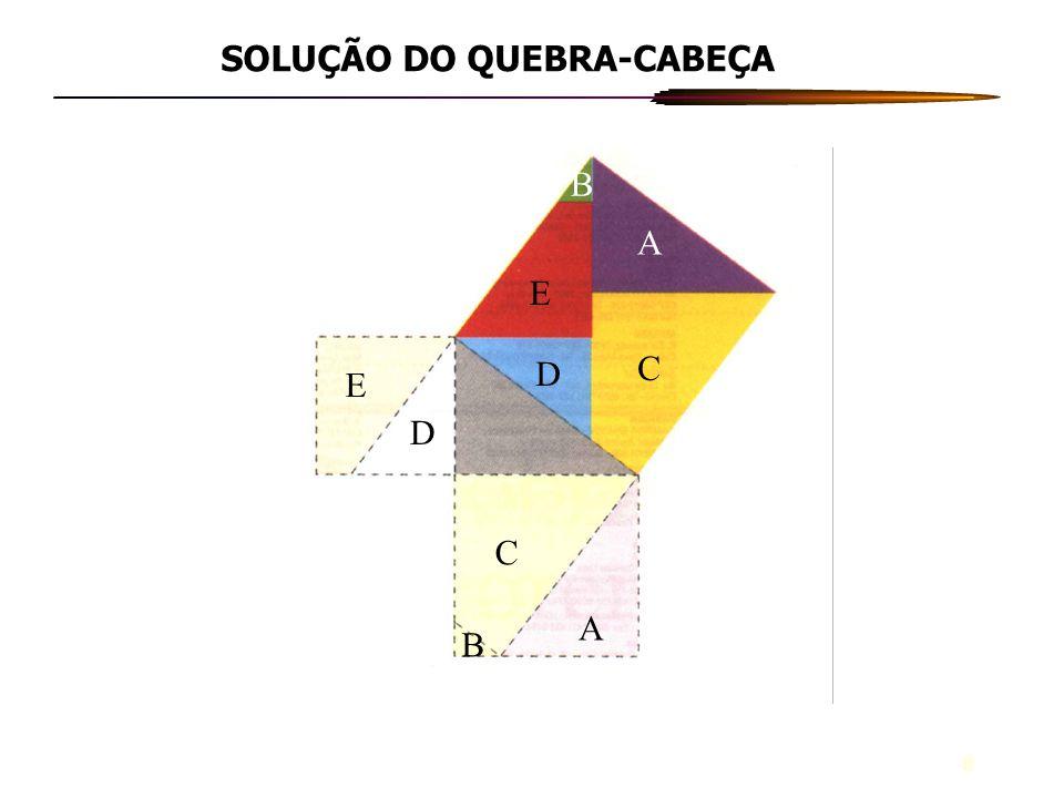 9 PITÁGORAS – UMA DEMONSTRAÇÃO Considere, inicialmente, quatro triângulos retângulos congruentes.