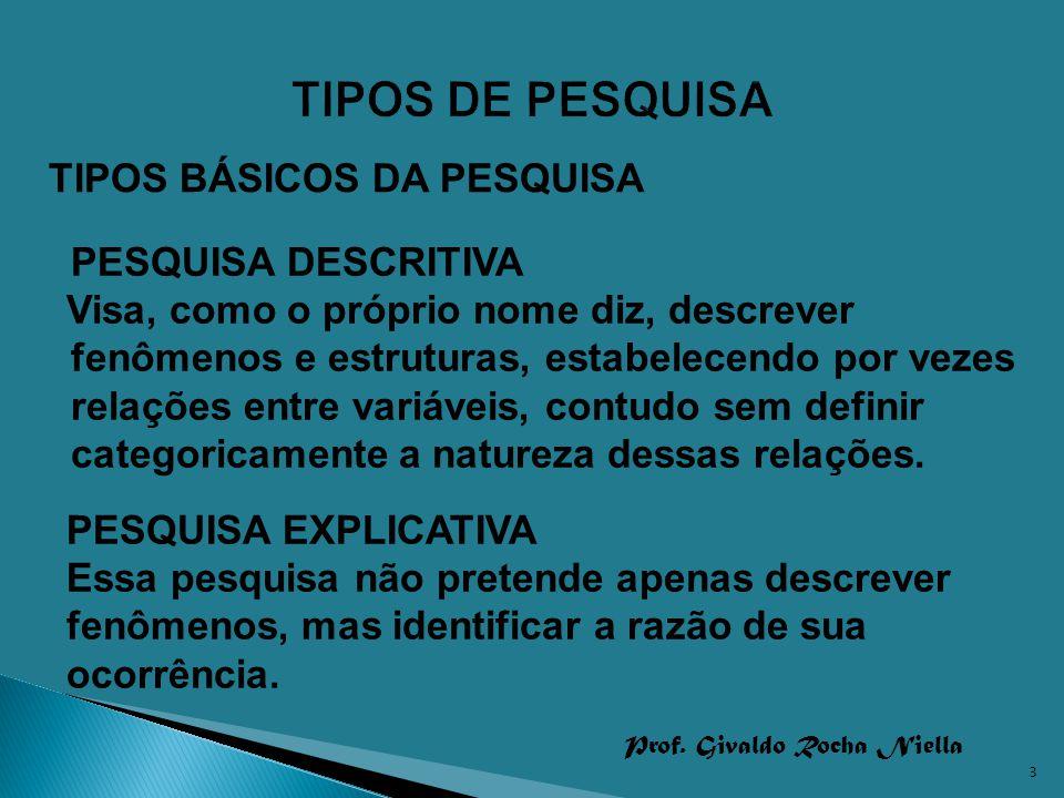 Prof. Givaldo Rocha Niella 3 TIPOS BÁSICOS DA PESQUISA PESQUISA DESCRITIVA Visa, como o próprio nome diz, descrever fenômenos e estruturas, estabelece