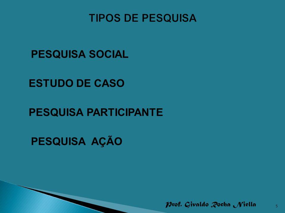 Prof. Givaldo Rocha Niella 5 ESTUDO DE CASO PESQUISA PARTICIPANTE PESQUISA AÇÃO PESQUISA SOCIAL