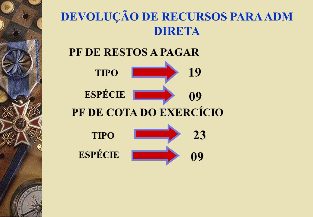 DEVOLUÇÃO DE RECURSOS PARA ADM DIRETA PF DE RESTOS A PAGAR TIPO ESPÉCIE PF DE COTA DO EXERCÍCIO TIPO ESPÉCIE 19 09 23 09
