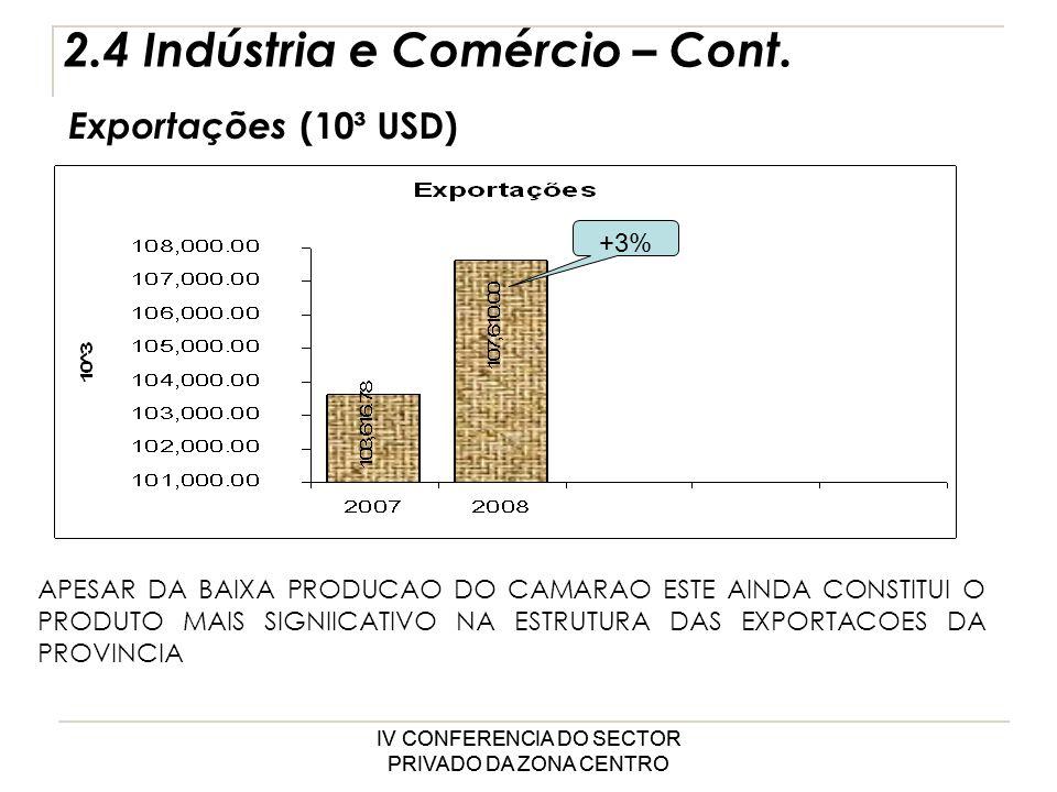 IV CONFERENCIA DO SECTOR PRIVADO DA ZONA CENTRO 2.4 Indústria e Comércio – Cont.