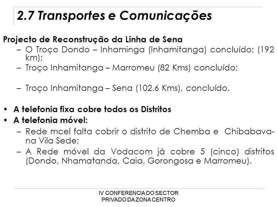 IV CONFERENCIA DO SECTOR PRIVADO DA ZONA CENTRO 2.7 Transportes e Comunicações Projecto de Reconstrução da Linha de Sena –O Troço Dondo – Inhaminga (Inhamitanga) concluído; (192 km); –Troço Inhamitanga – Marromeu (82 Kms) concluído; –Troço Inhamitanga – Sena (102.6 Kms), concluído.