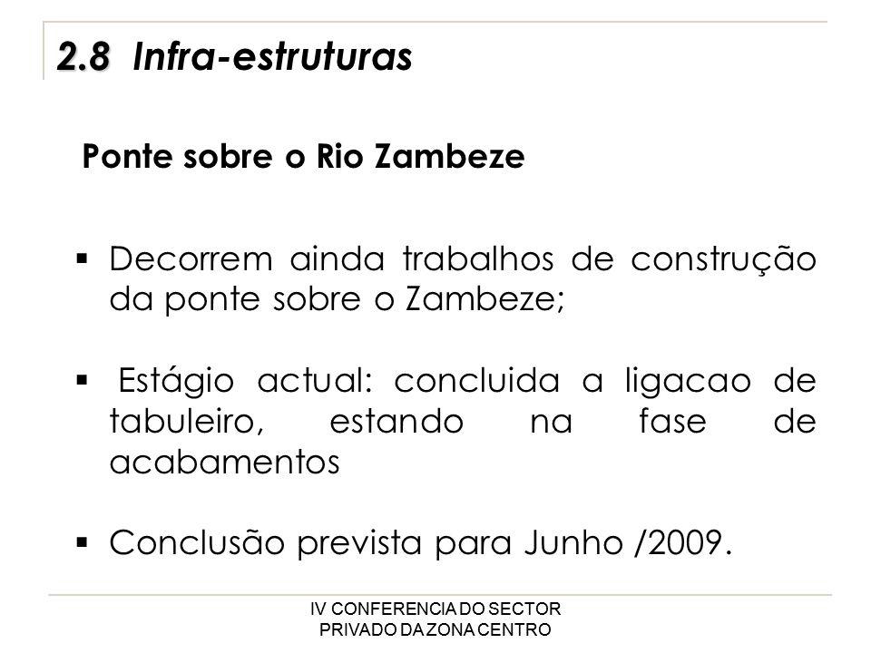 IV CONFERENCIA DO SECTOR PRIVADO DA ZONA CENTRO Ponte sobre o Rio Zambeze Decorrem ainda trabalhos de construção da ponte sobre o Zambeze; Estágio actual: concluida a ligacao de tabuleiro, estando na fase de acabamentos Conclusão prevista para Junho /2009.