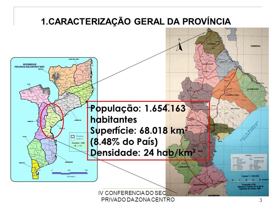 IV CONFERENCIA DO SECTOR PRIVADO DA ZONA CENTRO 3 1.CARACTERIZAÇÃO GERAL DA PROVÍNCIA População: 1.654.163 habitantes Superfície: 68.018 km 2 (8.48% do País) Densidade: 24 hab/km²