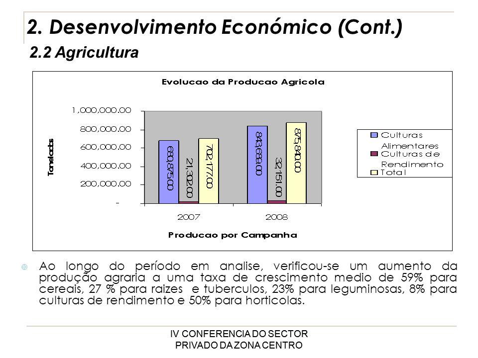 IV CONFERENCIA DO SECTOR PRIVADO DA ZONA CENTRO 2.2 Agricultura (cont.) A produção de carne aumentou em media 14% para carne bovina, 16% para carne carina e de frango, 15% para carne suina.