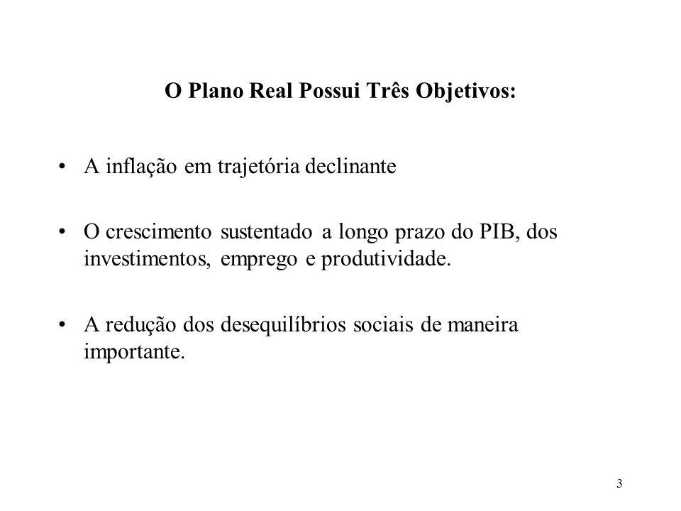 3 O Plano Real Possui Três Objetivos: A inflação em trajetória declinante O crescimento sustentado a longo prazo do PIB, dos investimentos, emprego e