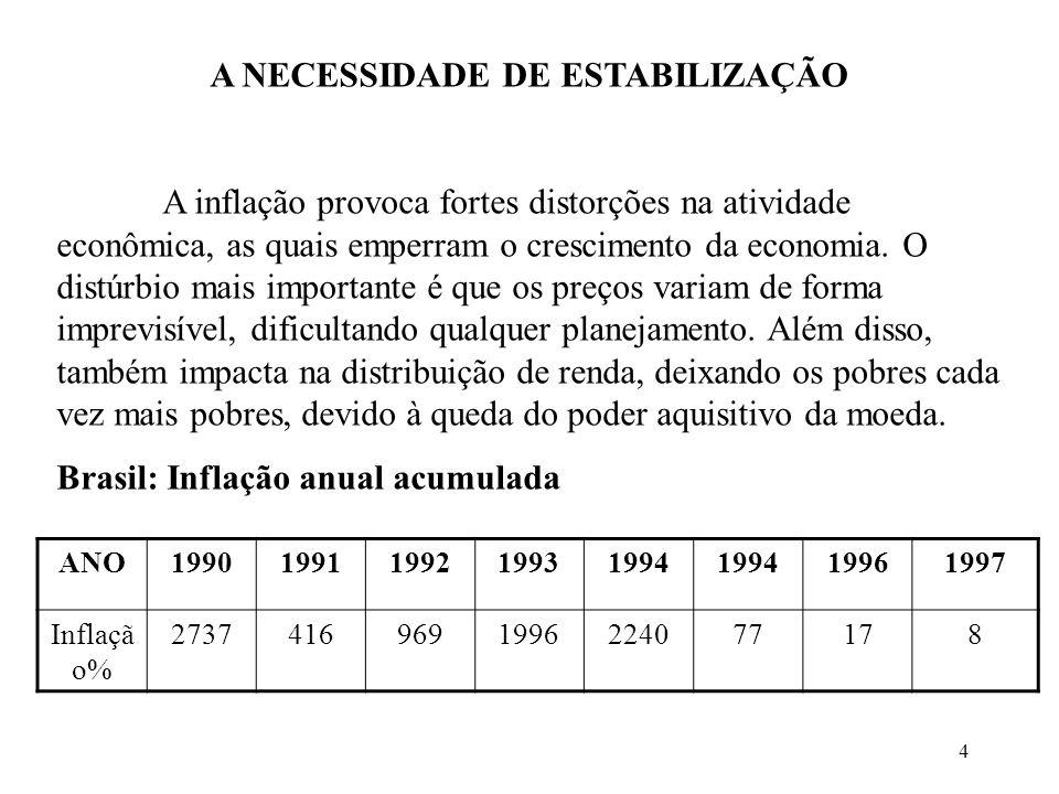4 A NECESSIDADE DE ESTABILIZAÇÃO A inflação provoca fortes distorções na atividade econômica, as quais emperram o crescimento da economia. O distúrbio