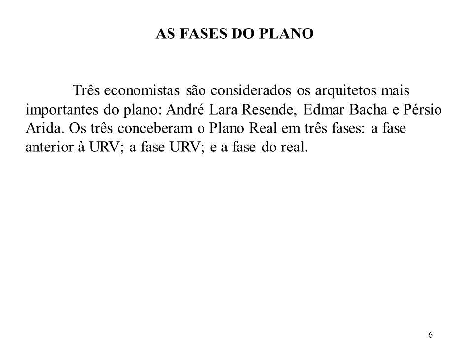 6 AS FASES DO PLANO Três economistas são considerados os arquitetos mais importantes do plano: André Lara Resende, Edmar Bacha e Pérsio Arida. Os três