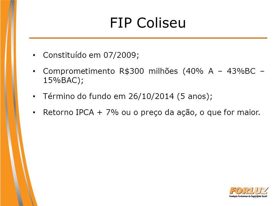 FIP Coliseu 10 Constituído em 07/2009; Comprometimento R$300 milhões (40% A – 43%BC – 15%BAC); Término do fundo em 26/10/2014 (5 anos); Retorno IPCA +