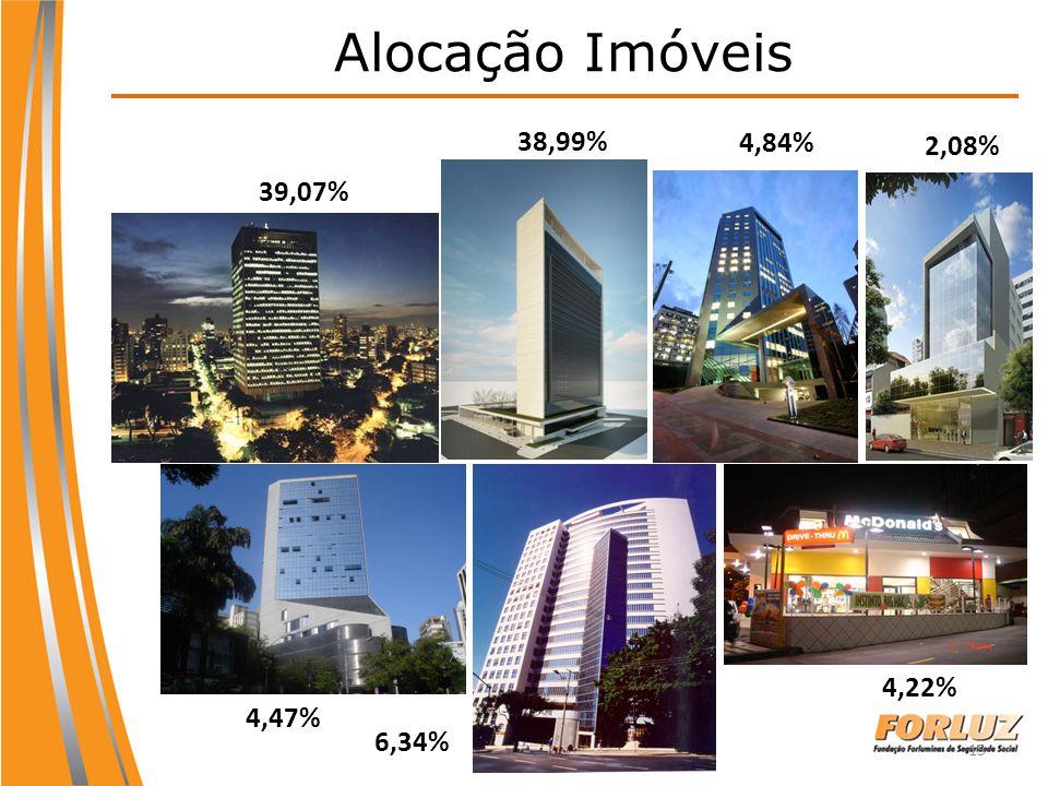 15 Alocação Imóveis 39,07% 4,22% 2,08% 4,84% 6,34% 4,47% 38,99%