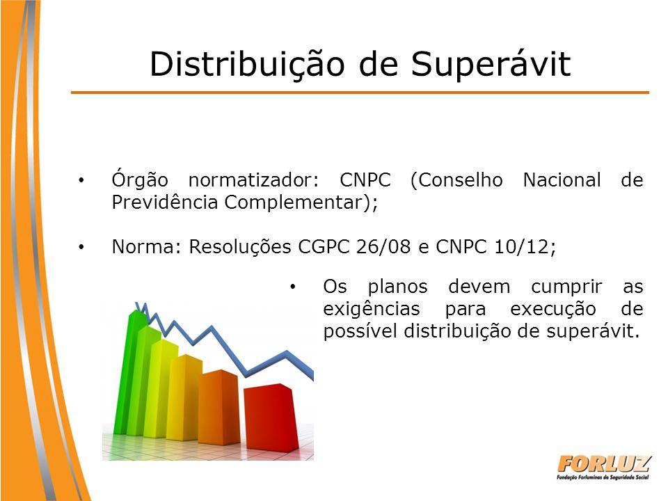 Distribuição de Superávit Órgão normatizador: CNPC (Conselho Nacional de Previdência Complementar); Norma: Resoluções CGPC 26/08 e CNPC 10/12; Os plan