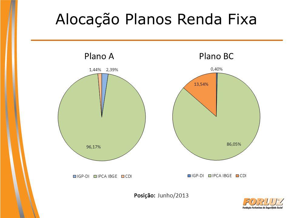 7 Alocação Planos Renda Fixa Plano BC Posição: Junho/2013 Plano A