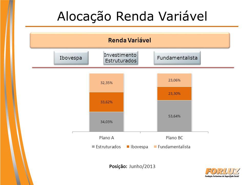 8 Alocação Renda Variável Posição: Junho/2013 Renda Variável Ibovespa Investimento Estruturados Investimento Estruturados Fundamentalista