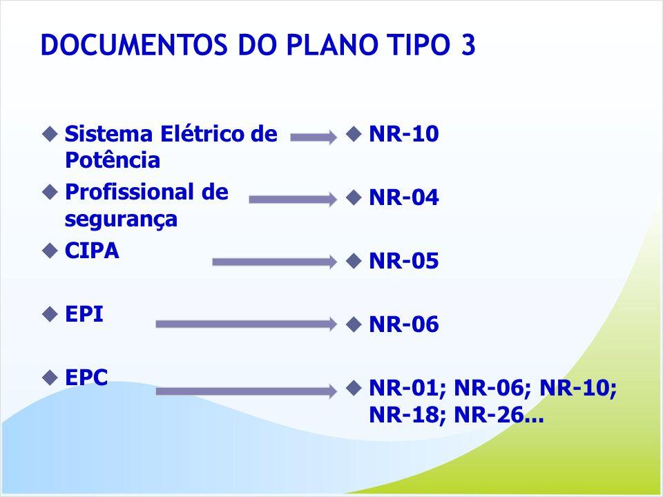 DOCUMENTOS DO PLANO TIPO 3 Sistema Elétrico de Potência Profissional de segurança CIPA EPI EPC NR-10 NR-04 NR-05 NR-06 NR-01; NR-06; NR-10; NR-18; NR-