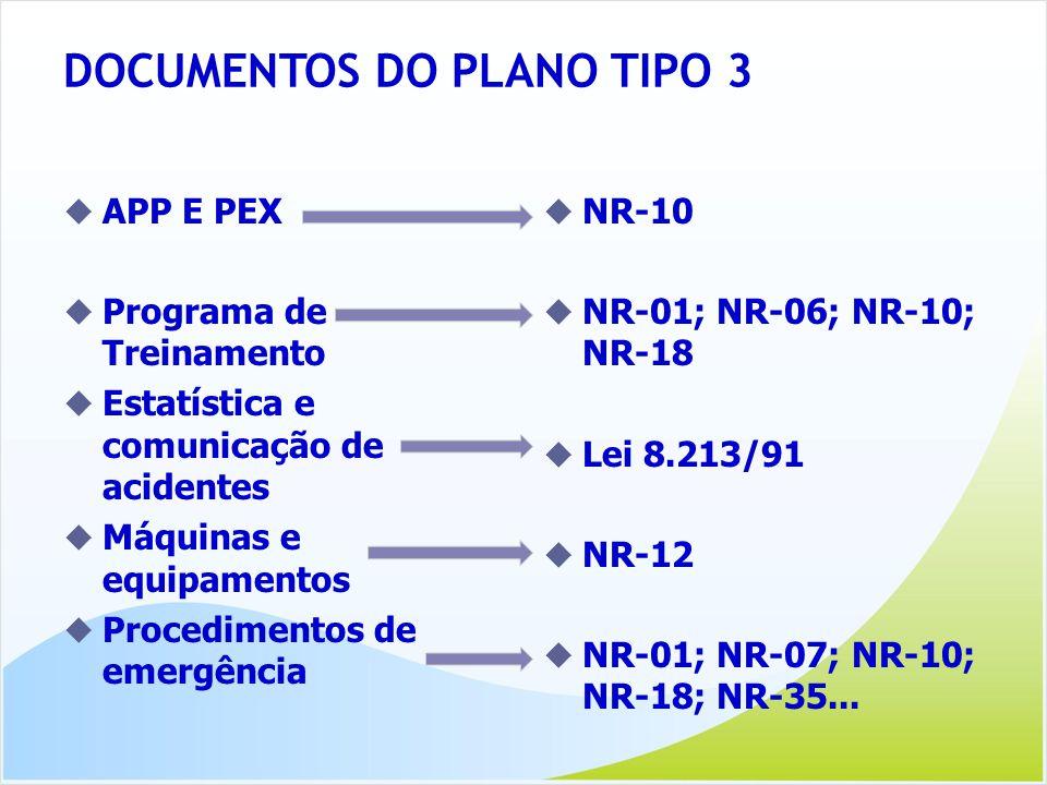 DOCUMENTOS DO PLANO TIPO 3 APP E PEX Programa de Treinamento Estatística e comunicação de acidentes Máquinas e equipamentos Procedimentos de emergênci