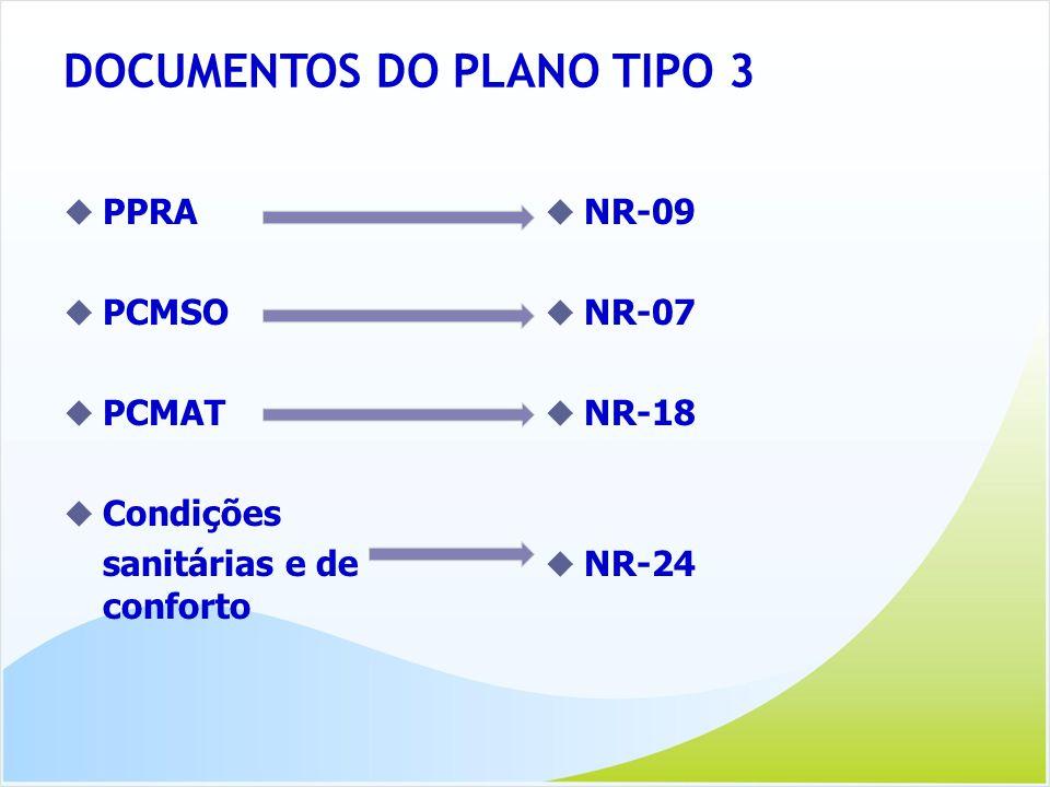 DOCUMENTOS DO PLANO TIPO 3 PPRA PCMSO PCMAT Condições sanitárias e de conforto NR-09 NR-07 NR-18 NR-24