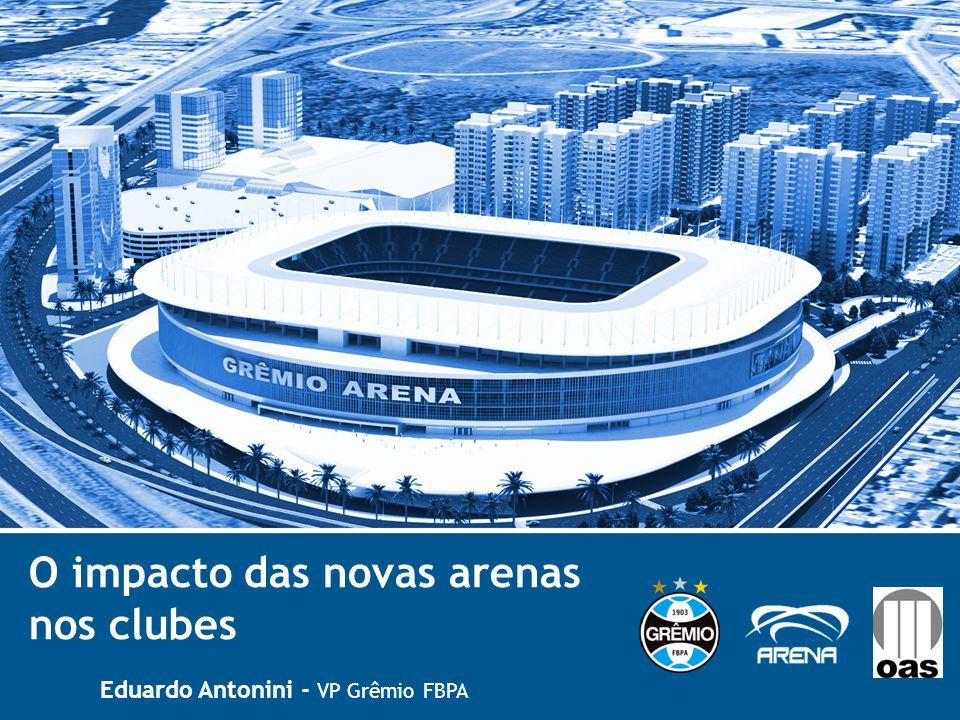 O impacto das novas arenas nos clubes Eduardo Antonini - VP Grêmio FBPA