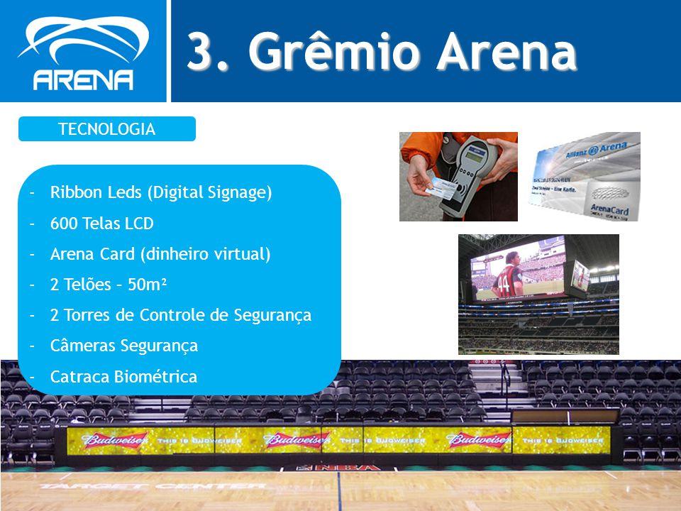 3. Grêmio Arena TECNOLOGIA -Ribbon Leds (Digital Signage) -600 Telas LCD -Arena Card (dinheiro virtual) -2 Telões – 50m² -2 Torres de Controle de Segu
