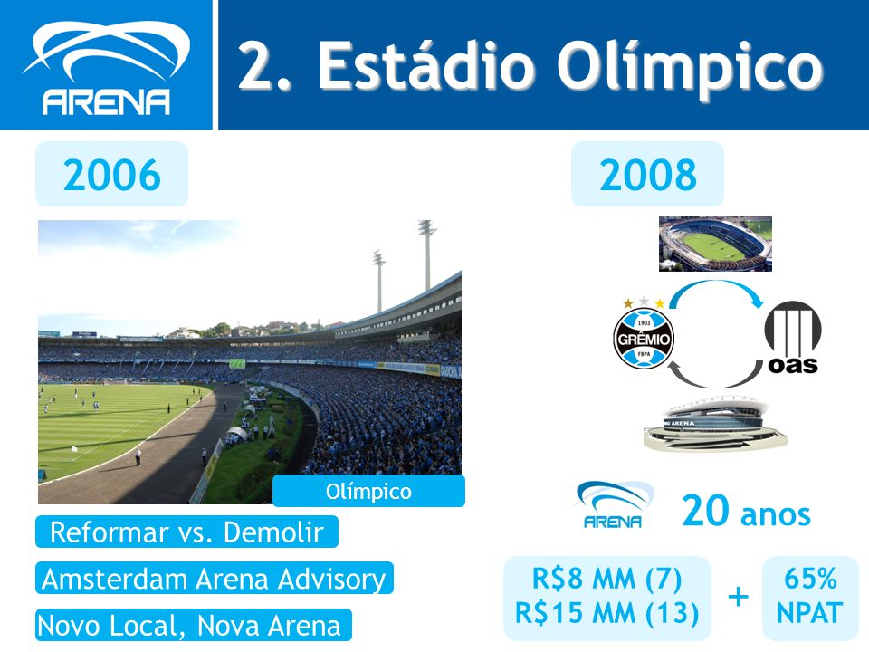 2. Estádio Olímpico 2006 Reformar vs. Demolir Amsterdam Arena Advisory 2008 Novo Local, Nova Arena R$8 MM (7) R$15 MM (13) 20 anos 65% NPAT + Olímpico