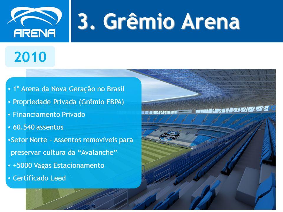 3. Grêmio Arena 2010 1ª Arena da Nova Geração no Brasil Propriedade Privada (Grêmio FBPA) Financiamento Privado 60.540 assentos Setor Norte – Assentos