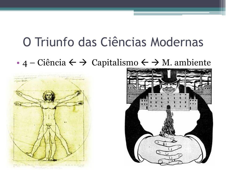 Positivismo e o impulso do progresso A sacralização das ciências/progresso