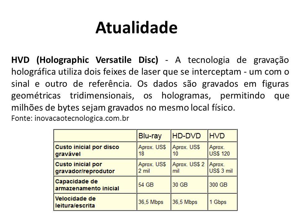 Atualidade HVD (Holographic Versatile Disc) - A tecnologia de gravação holográfica utiliza dois feixes de laser que se interceptam - um com o sinal e