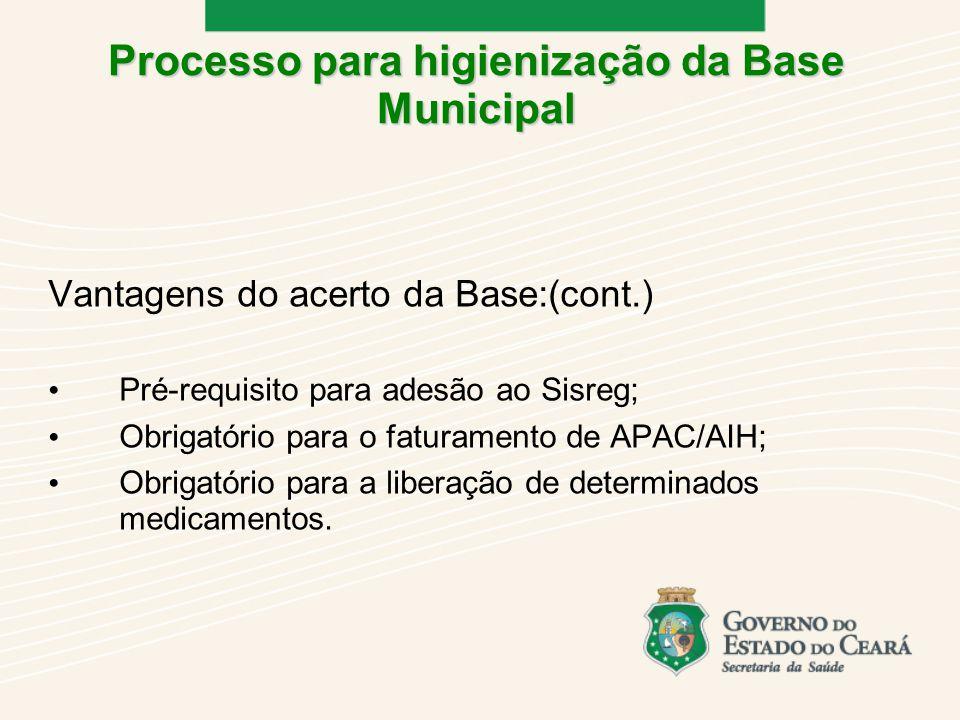 Vantagens do acerto da Base:(cont.) Pré-requisito para adesão ao Sisreg; Obrigatório para o faturamento de APAC/AIH; Obrigatório para a liberação de determinados medicamentos.