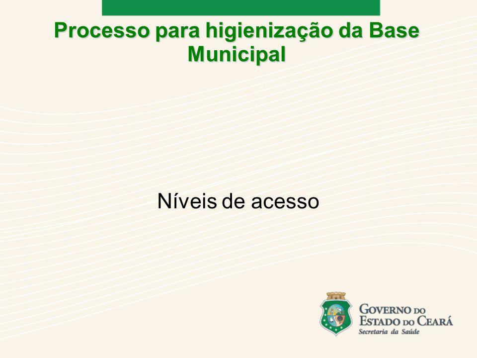 Níveis de acesso Processo para higienização da Base Municipal