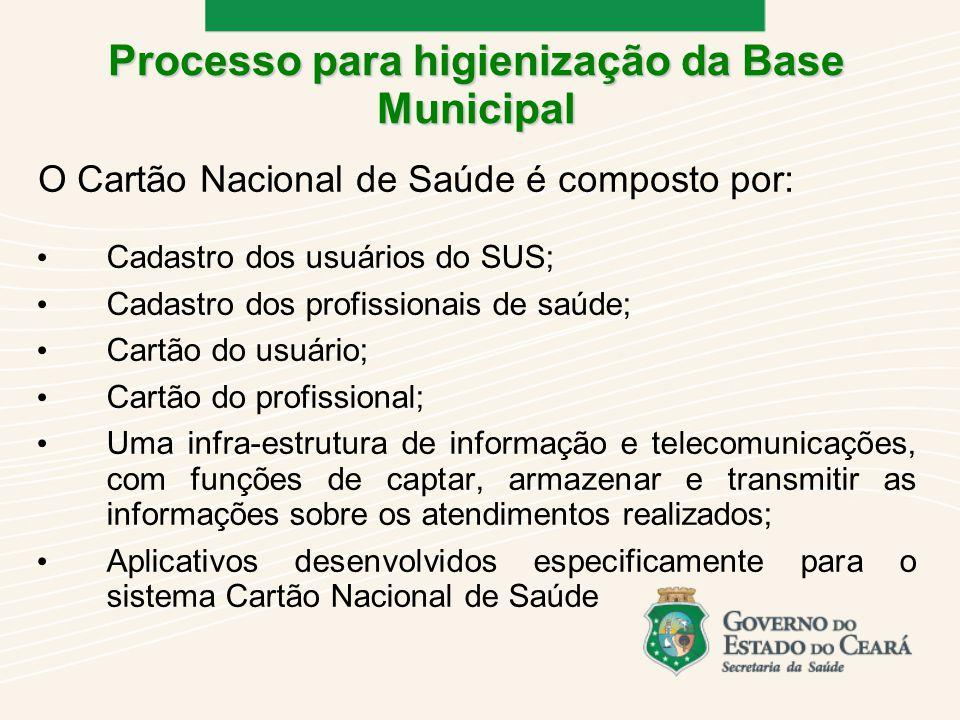 A Secretaria da Saúde do Estado do Ceará criou um modelo de processo de modo a facilitar a higienização da base Municipal.