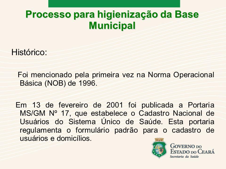 Histórico: Foi mencionado pela primeira vez na Norma Operacional Básica (NOB) de 1996.