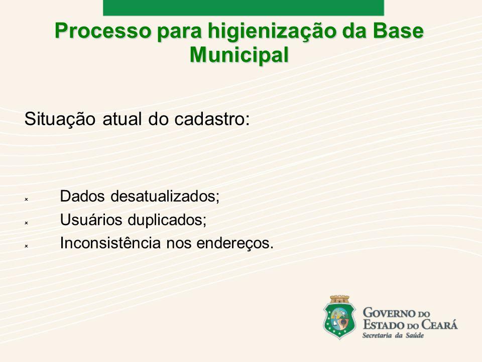 Situação atual do cadastro: Dados desatualizados; Usuários duplicados; Inconsistência nos endereços.