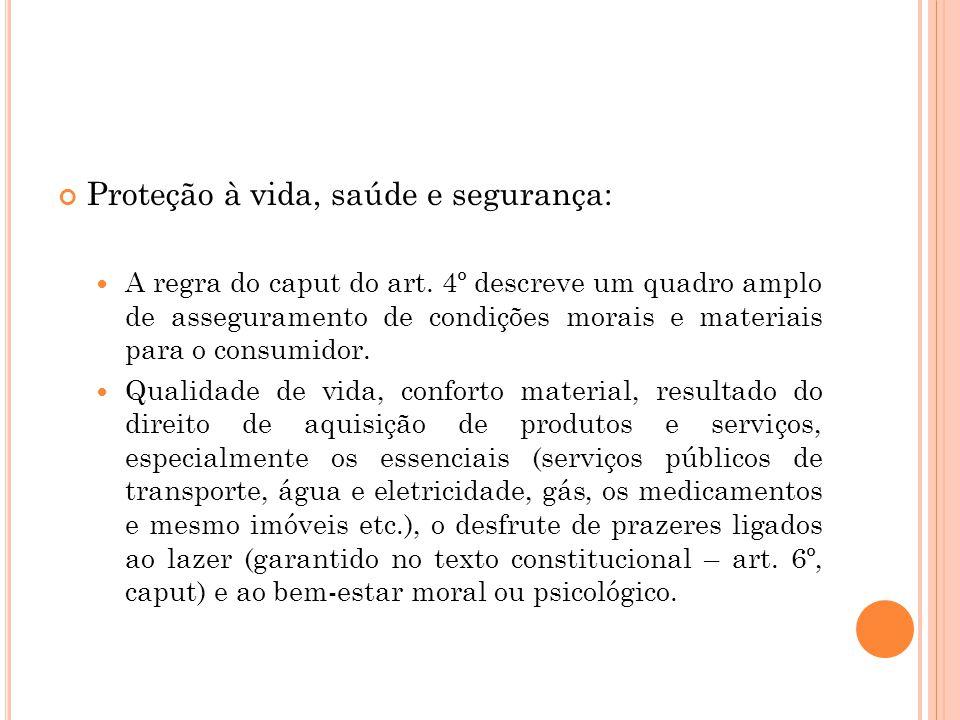 IV.D OS D IREITOS B ÁSICOS DO C ONSUMIDOR – ART.